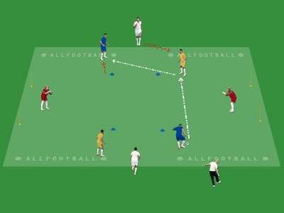 Circolazione palla e transizione con i giovani