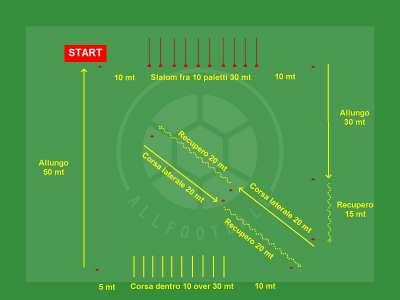 Circuit training per lavorare sulla resistenza