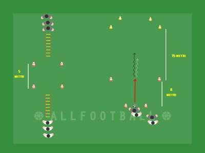 Esercitazioni integrate Ghia 2 e 3