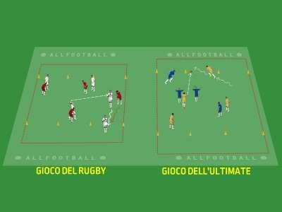 Esercizi multisport per il calcio
