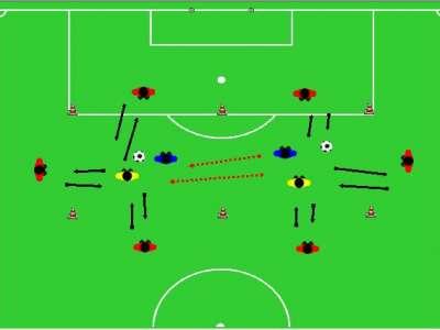 Esercizio intensità passaggi a squadre.