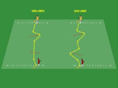 Finta e dribbling contro linee orientate