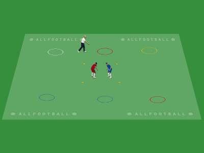 I giochi per i giovani: il calcio scherma