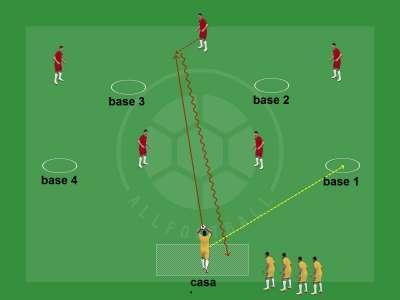 Il gioco della palla base