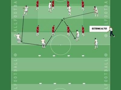 Inserimenti senza palla col Metodo Castello step 1