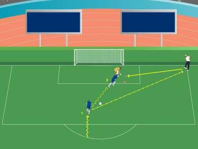 Intervento su palla laterale 1