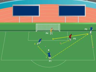 Intervento su palla laterale 2