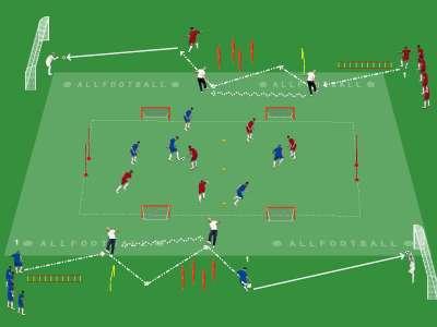 L'allenamento multifunzionale, una proposta di Josè Mourinho
