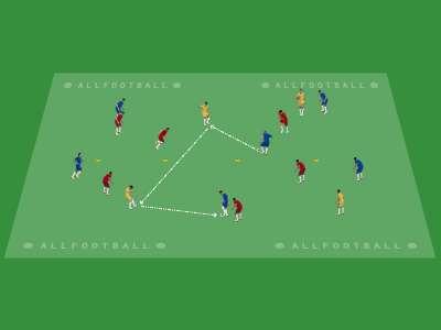 Possesso e circolazione in ampiezza della palla