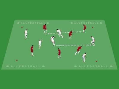 Pressione e riconquista palla