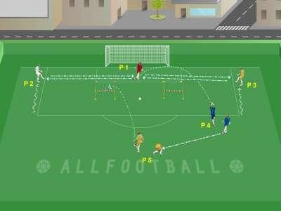 Portieri: trasmissione e attacco palla