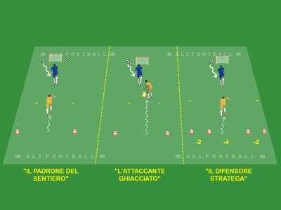 Progressione per il duello difensivo nella scuola calcio