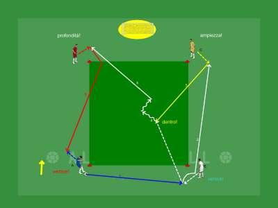 Ricezione e trasmissione attorno a quattro punti