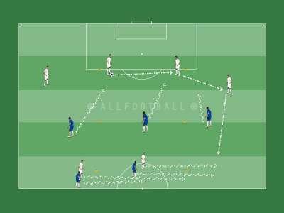 Rinvio e seconda palla, esercizio didattico