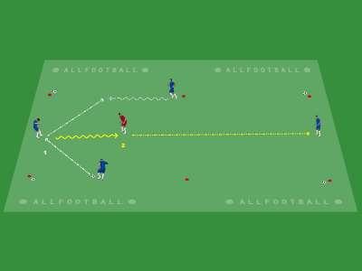 Rondo 4 contro 1: marcatura e possesso