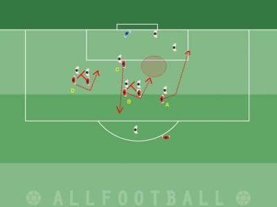 Schema d'attacco su corner, doppio blocco