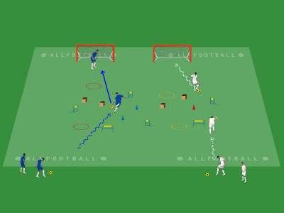 Sfida dribbling e tiro per i giovani calciatori