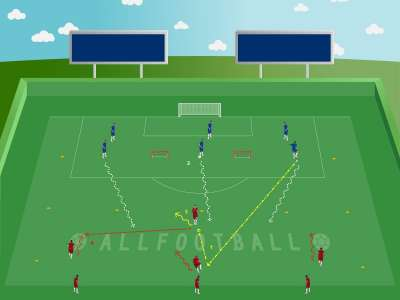 Small Sided Game 4 contro 3