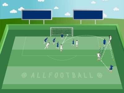 Sviluppi di gioco offensivo dall'esterno