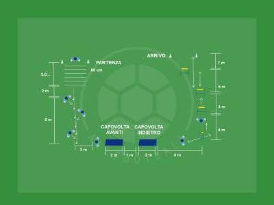 Test motorio e di destrezza per giovani calciatori