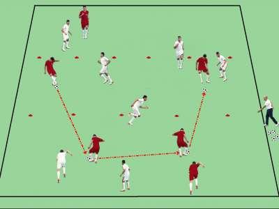 Trasmissione e circolazione palla a settori e a tempo