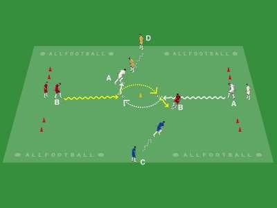 Trattamento palla e doppio uno contro uno