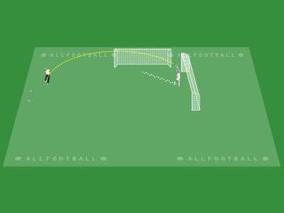 Uscita alta su palla lunga, spostamento e stacco