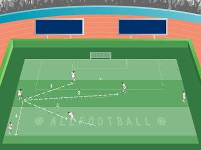 Sacchi: uscite difensive con l'esterno basso