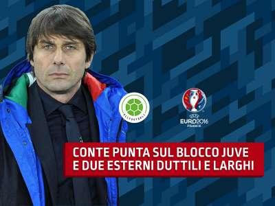 CALCIO, EURO 2016: L'ITALIA