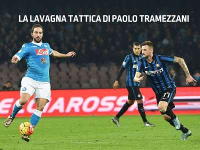 NAPOLI INTER: LE STRATEGIE DEL SAN PAOLO