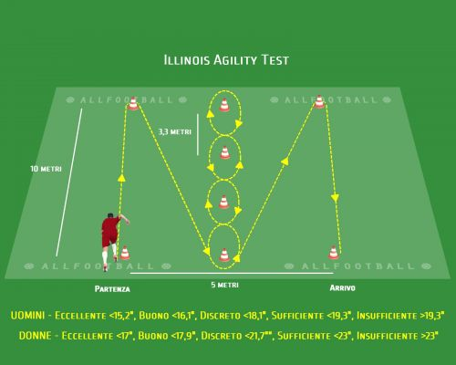 how to pass police agility test