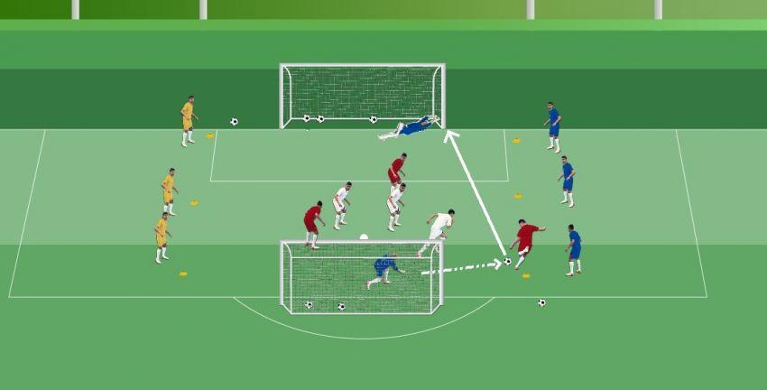 Calcio Esercitiamo Il Tiro In Porta Allfootball