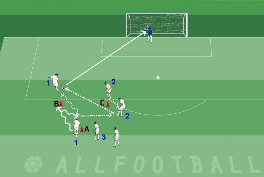 Calcio Esercitazioni Combinate Di Tecnica Allfootball